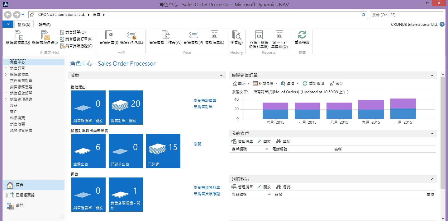 Chinese Language Pack for Dynamics NAV (Navision)