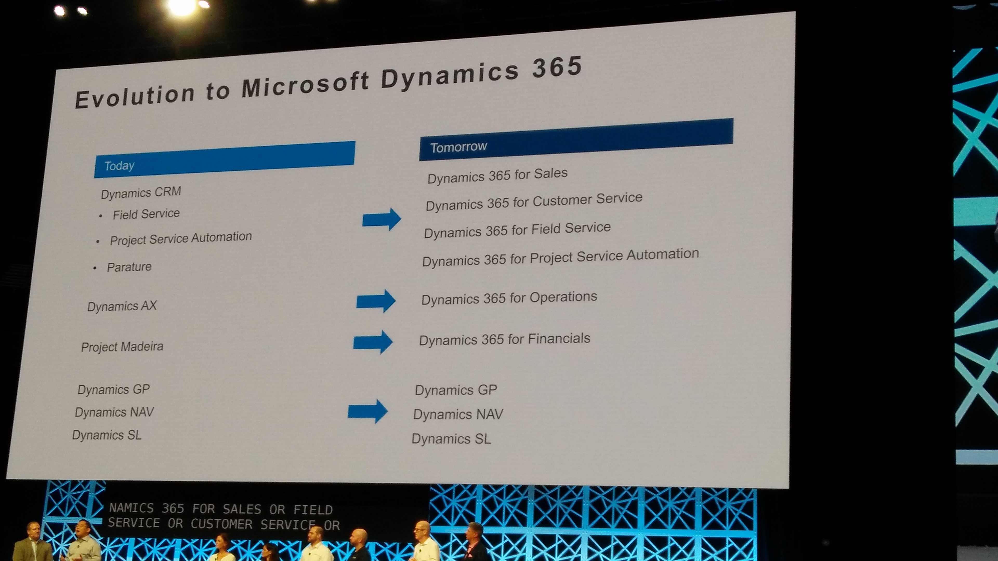 Dynamics 365 names in the future